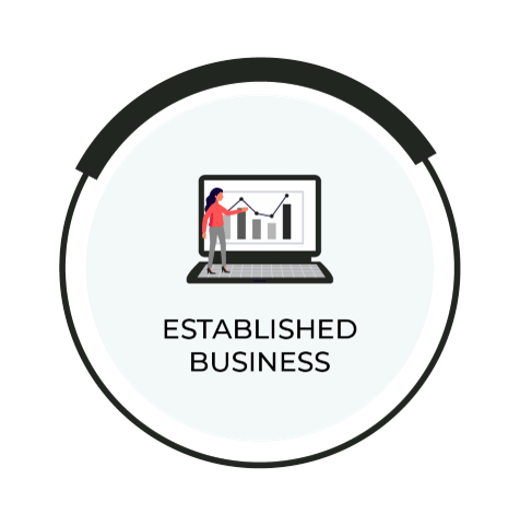 Existing Business